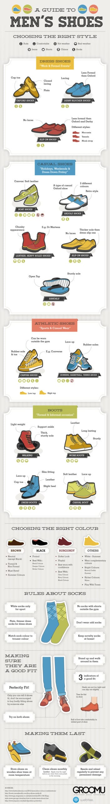 A Buyers Guide To Mens Shoes