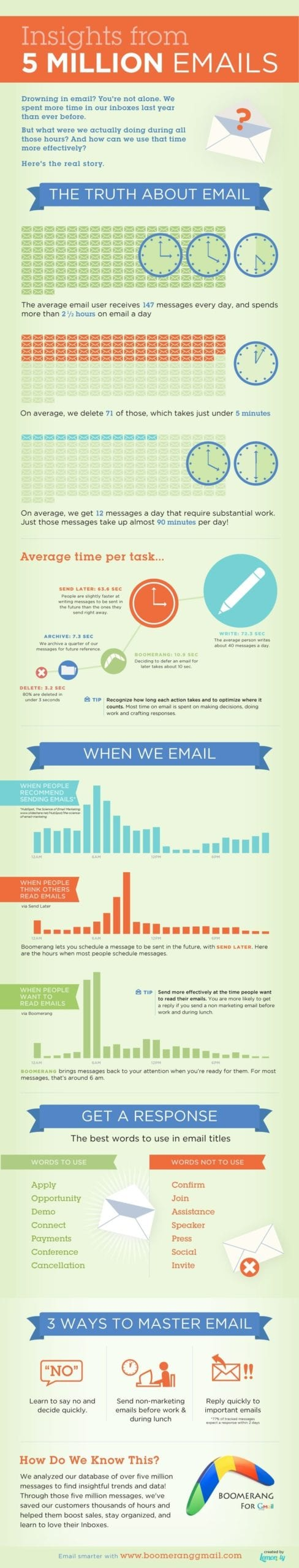 Tips For Emailing - Infograhic