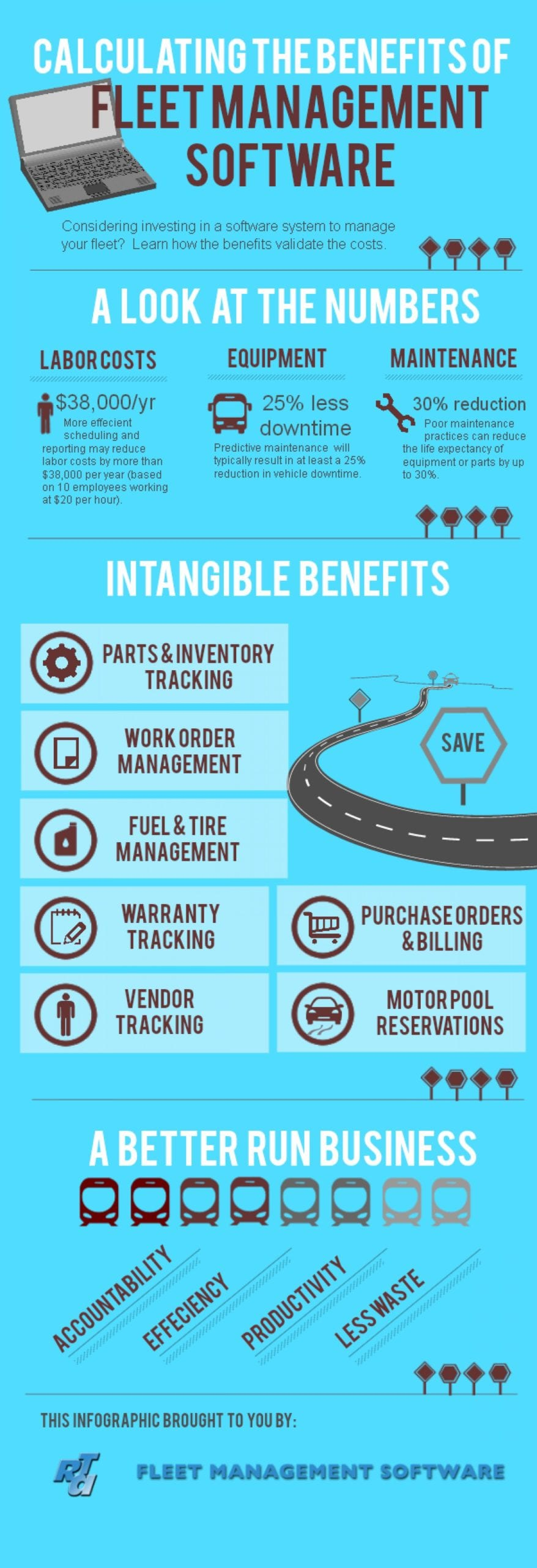List of Beneffits of Fleet Management Software - Infographic
